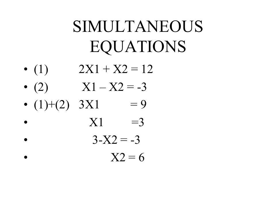 SIMULTANEOUS EQUATIONS (1)2X1 + X2 = 12 (2) X1 – X2 = -3 (1)+(2)3X1 = 9 X1 =3 3-X2 = -3 X2 = 6