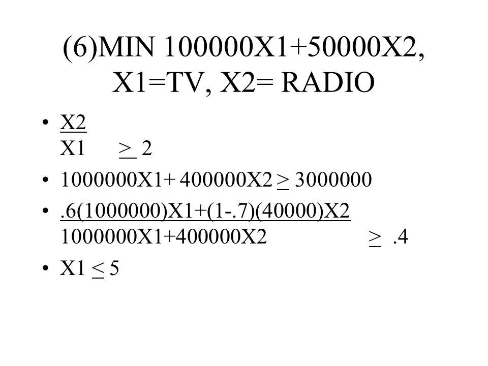 (6)MIN 100000X1+50000X2, X1=TV, X2= RADIO X2 X1 > 2 1000000X1+ 400000X2 > 3000000.6(1000000)X1+(1-.7)(40000)X2 1000000X1+400000X2 >.4 X1 < 5