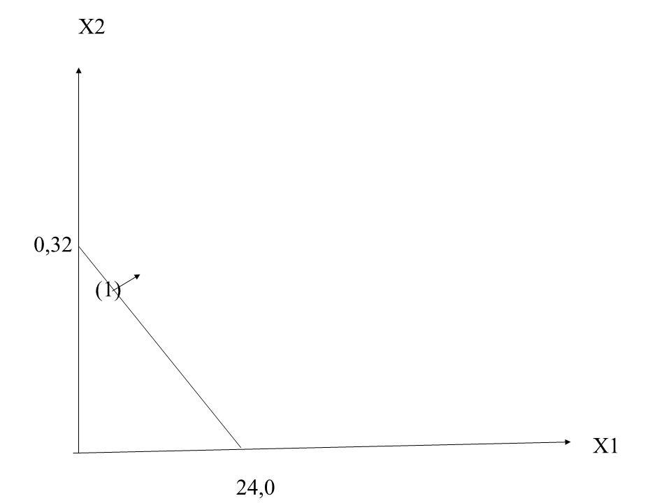 X1 X2 0,32 24,0 (1)