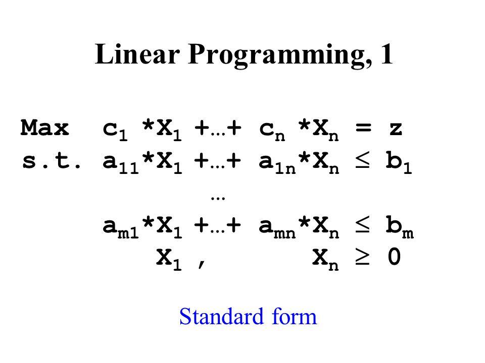 Linear Programming, 1 Max c 1 *X 1 +…+ c n *X n = z s.t.