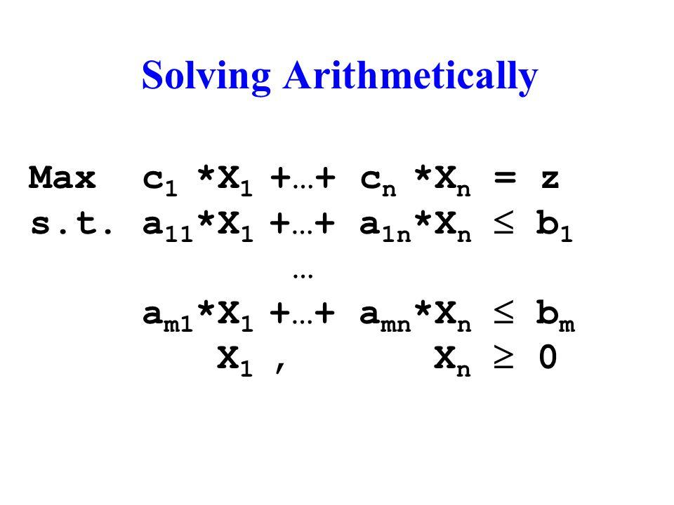 Solving Arithmetically Max c 1 *X 1 +…+ c n *X n = z s.t.