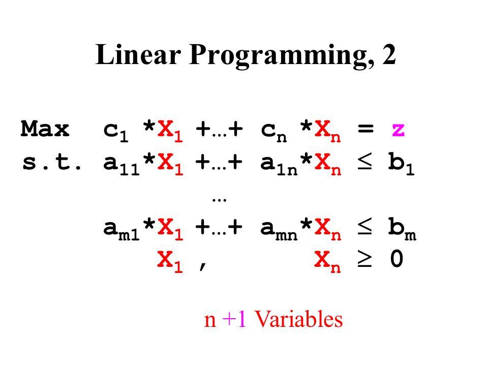 Linear Programming, 2 Max c 1 *X 1 +…+ c n *X n = z s.t.