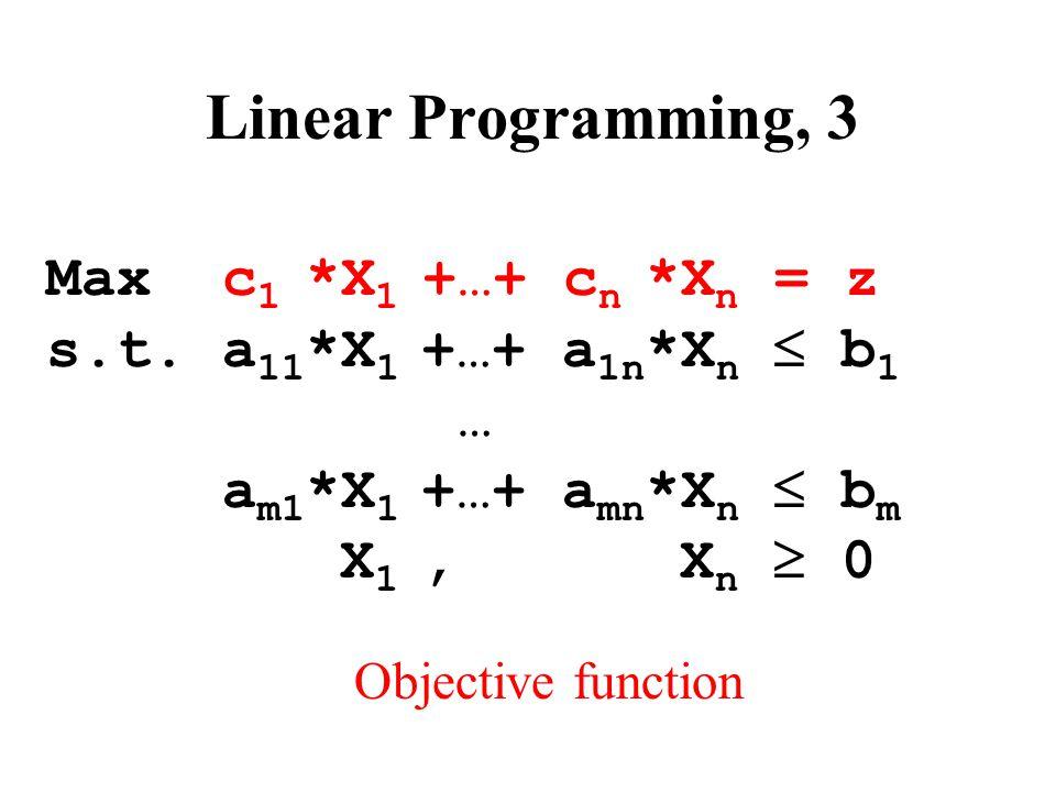 Linear Programming, 3 Max c 1 *X 1 +…+ c n *X n = z s.t.