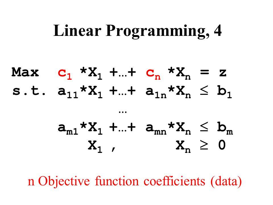 Linear Programming, 5 Max c 1 *X 1 +…+ c n *X n = z s.t.