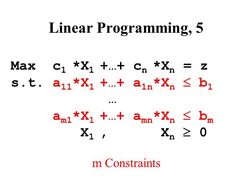 Decomposed LP in Matrix Notation Max C B X B + C NB X NB s.t. B X B + A NB X NB = b X B, X NB  0