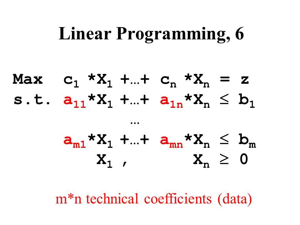 Linear Programming, 6 Max c 1 *X 1 +…+ c n *X n = z s.t.