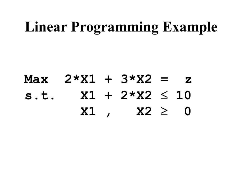 Linear Programming Example Max 2*X1 + 3*X2 = z s.t. X1 + 2*X2  10 X1, X2  0
