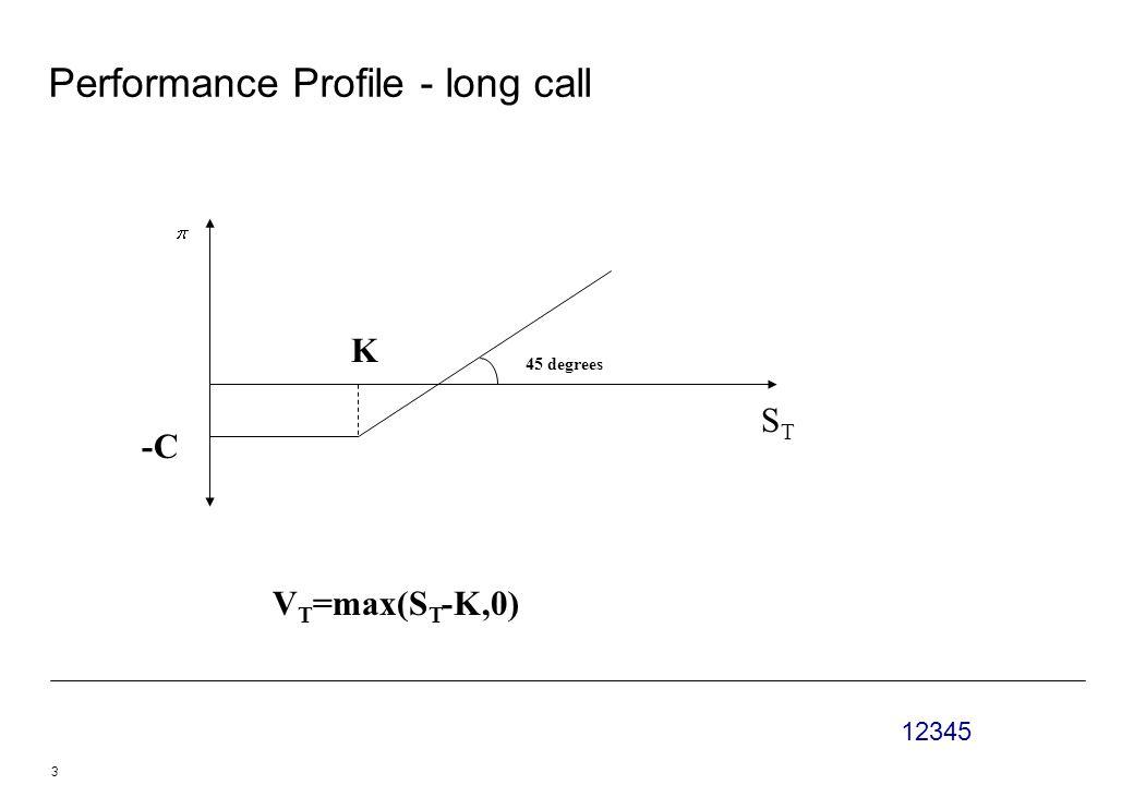 12345 3 Performance Profile - long call STST -C K 45 degrees V T =max(S T -K,0)