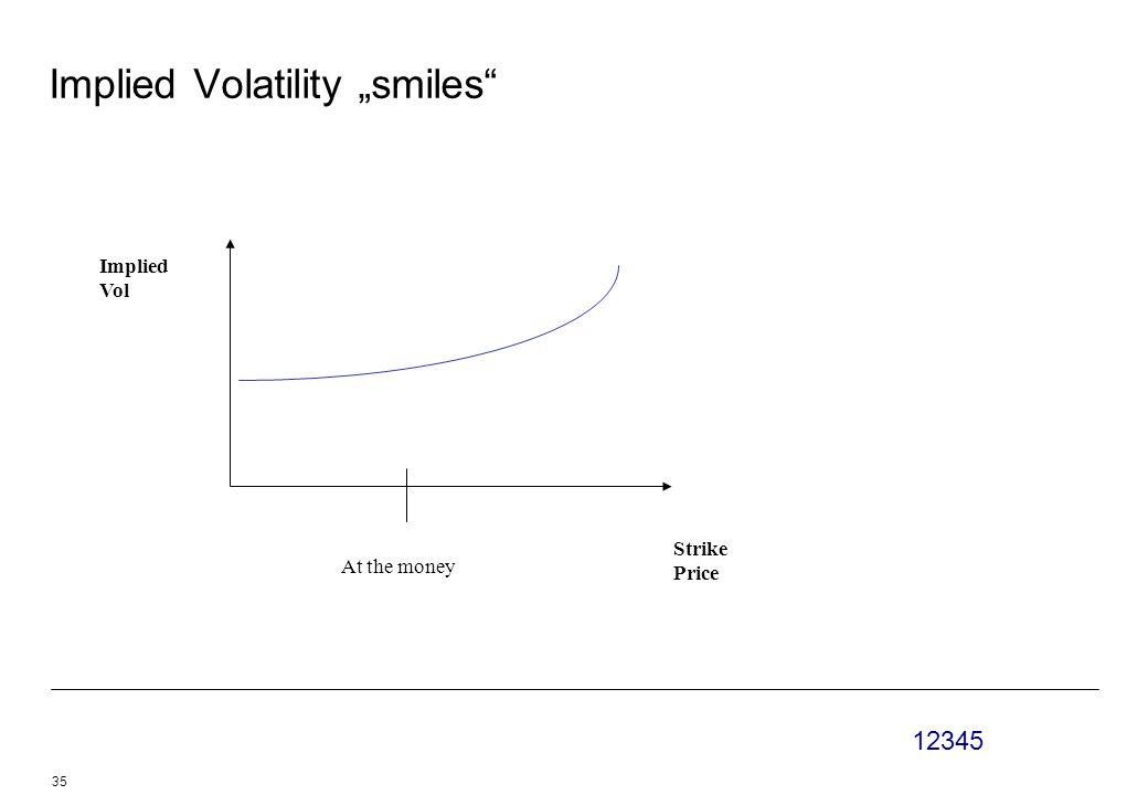 "12345 35 Implied Volatility ""smiles"" Strike Price Implied Vol At the money"