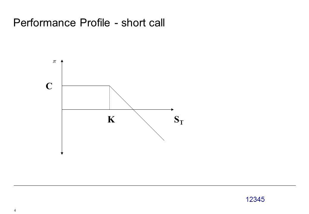 12345 4 Performance Profile - short call C KSTST