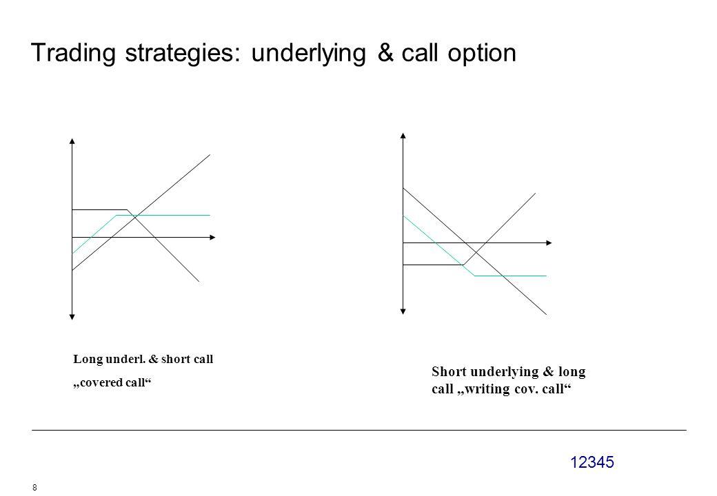 "12345 8 Trading strategies: underlying & call option Long underl. & short call ""covered call"" Short underlying & long call ""writing cov. call"""