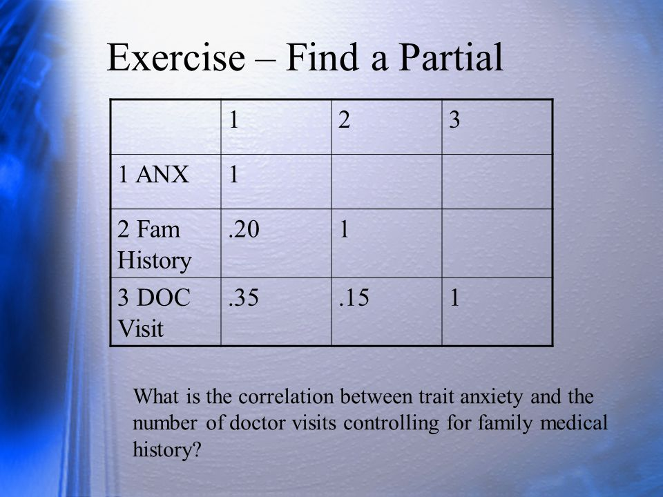 Exercise – Find a Partial 123 1 ANX1 2 Fam History.201 3 DOC Visit.35.151 What is the correlation between trait anxiety and the number of doctor visit
