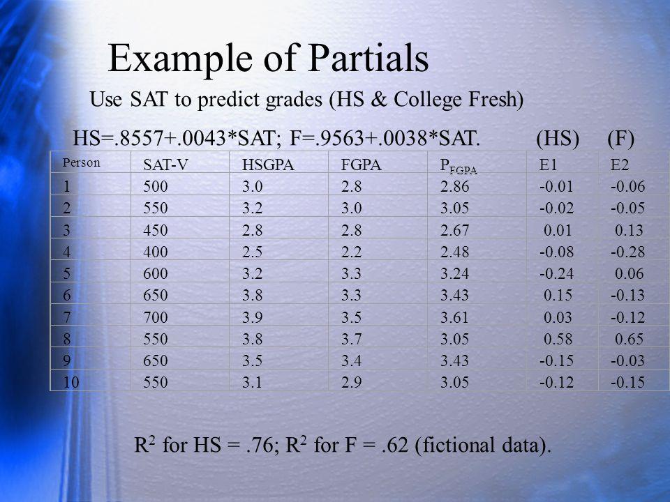 Example of Partials Person SAT-VHSGPAFGPAP FGPA E1E2 15003.02.82.86-0.01-0.06 25503.23.03.05-0.02-0.05 34502.8 2.67 0.01 0.13 44002.52.22.48-0.08-0.28