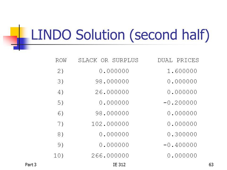 Part 3IE 31263 LINDO Solution (second half) ROW SLACK OR SURPLUS DUAL PRICES 2) 0.000000 1.600000 3) 98.000000 0.000000 4) 26.000000 0.000000 5) 0.000000 -0.200000 6) 98.000000 0.000000 7) 102.000000 0.000000 8) 0.000000 0.300000 9) 0.000000 -0.400000 10) 266.000000 0.000000