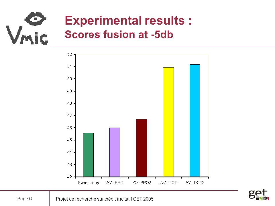 Projet de recherche sur crédit incitatif GET 2005 Page 6 Experimental results : Scores fusion at -5db