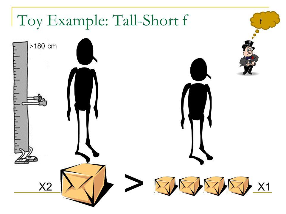 Toy Example: Tall-Short f > 180 cm > X2X1 f