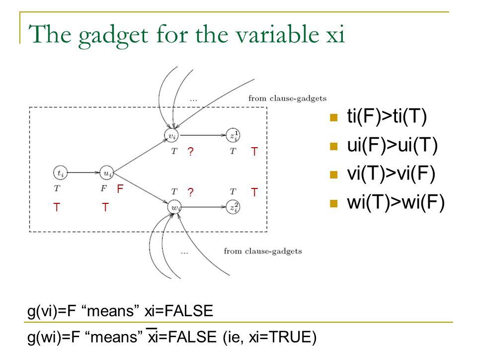 The gadget for the variable xi ti(F)>ti(T) ui(F)>ui(T) vi(T)>vi(F) wi(T)>wi(F) TT F T T .