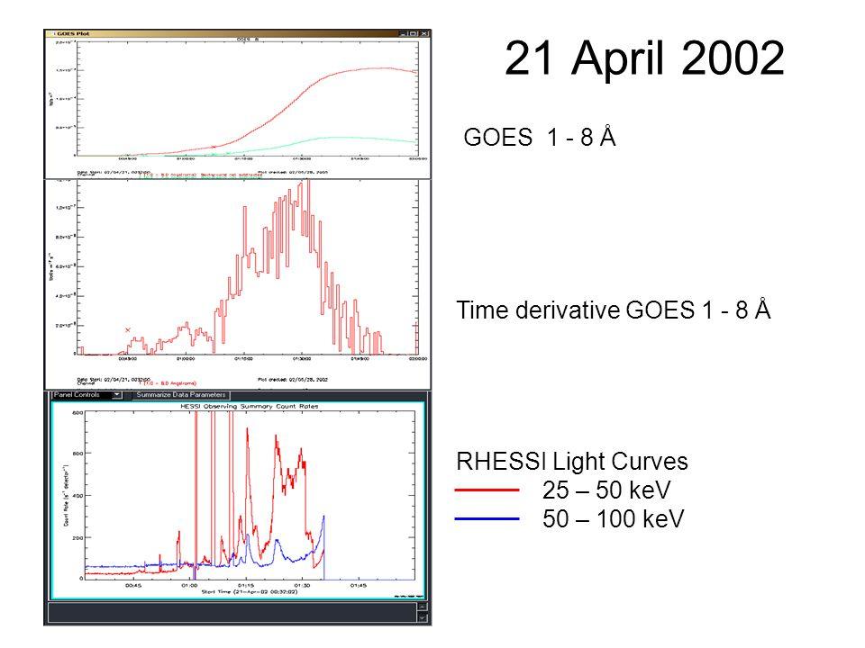 21 April 2002 GOES 1 - 8 Å Time derivative GOES 1 - 8 Å RHESSI Light Curves 25 – 50 keV 50 – 100 keV