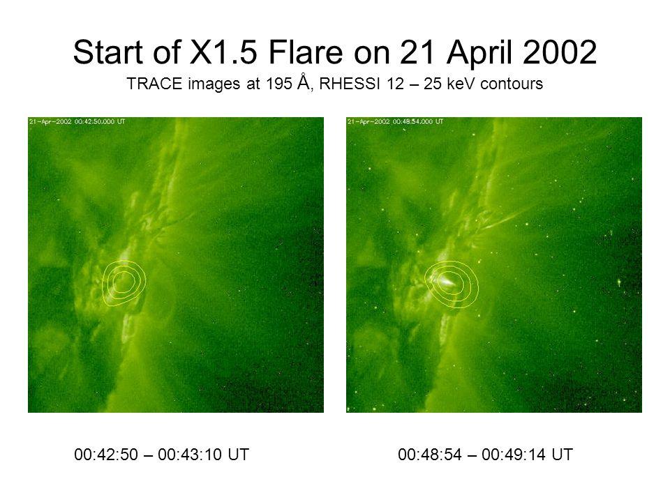 Start of X1.5 Flare on 21 April 2002 TRACE images at 195 Å, RHESSI 12 – 25 keV contours 00:42:50 – 00:43:10 UT00:48:54 – 00:49:14 UT