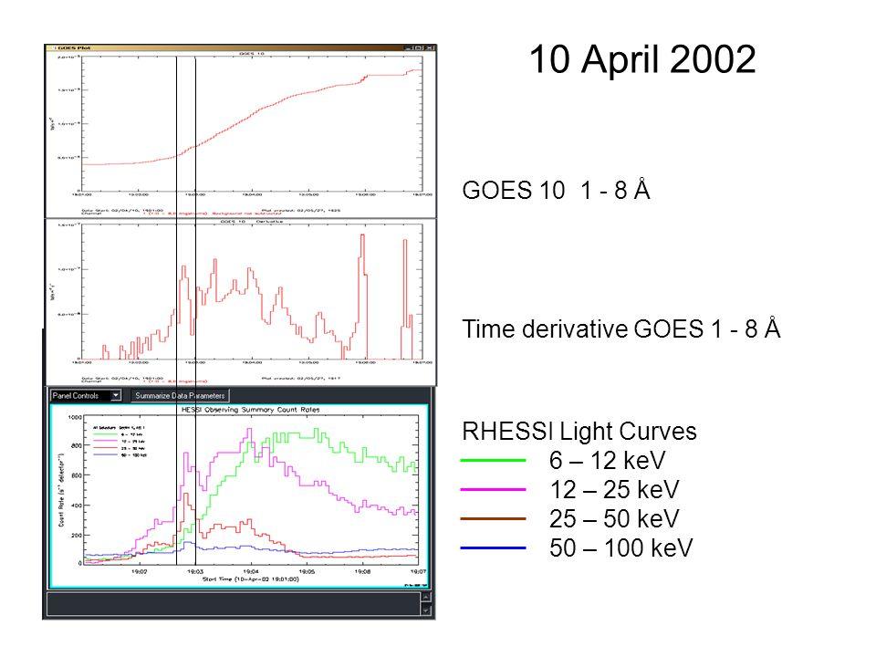 10 April 2002 GOES 10 1 - 8 Å Time derivative GOES 1 - 8 Å RHESSI Light Curves 6 – 12 keV 12 – 25 keV 25 – 50 keV 50 – 100 keV