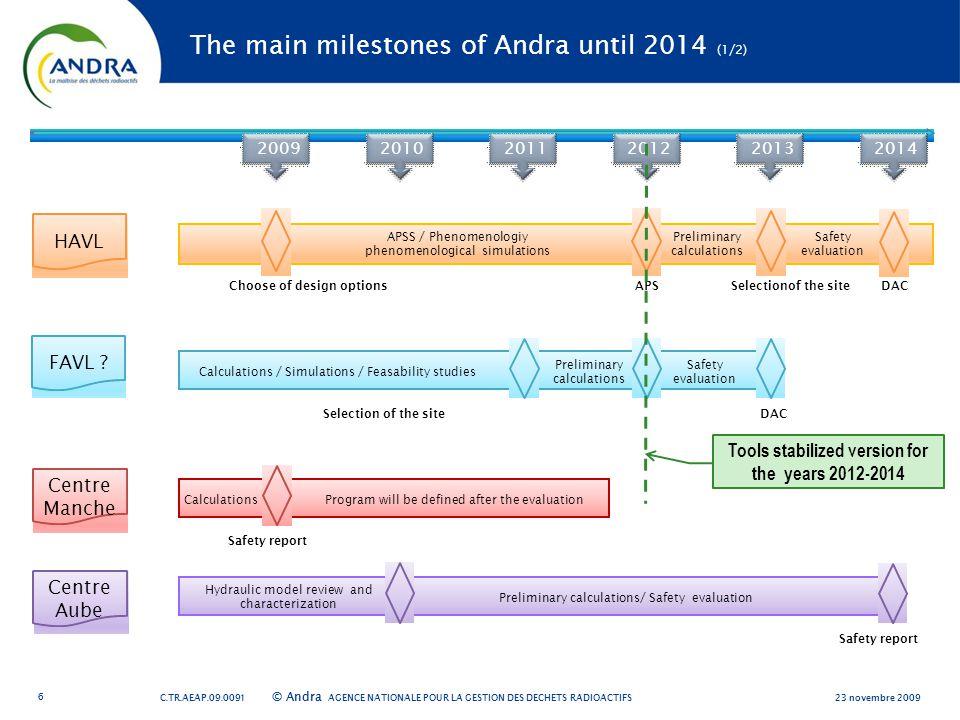 AGENCE NATIONALE POUR LA GESTION DES DÉCHETS RADIOACTIFS © Andra The main milestones of Andra until 2014 (1/2) 23 novembre 2009C.TR.AEAP.09.0091 200920102011201220132014 HAVL FAVL .