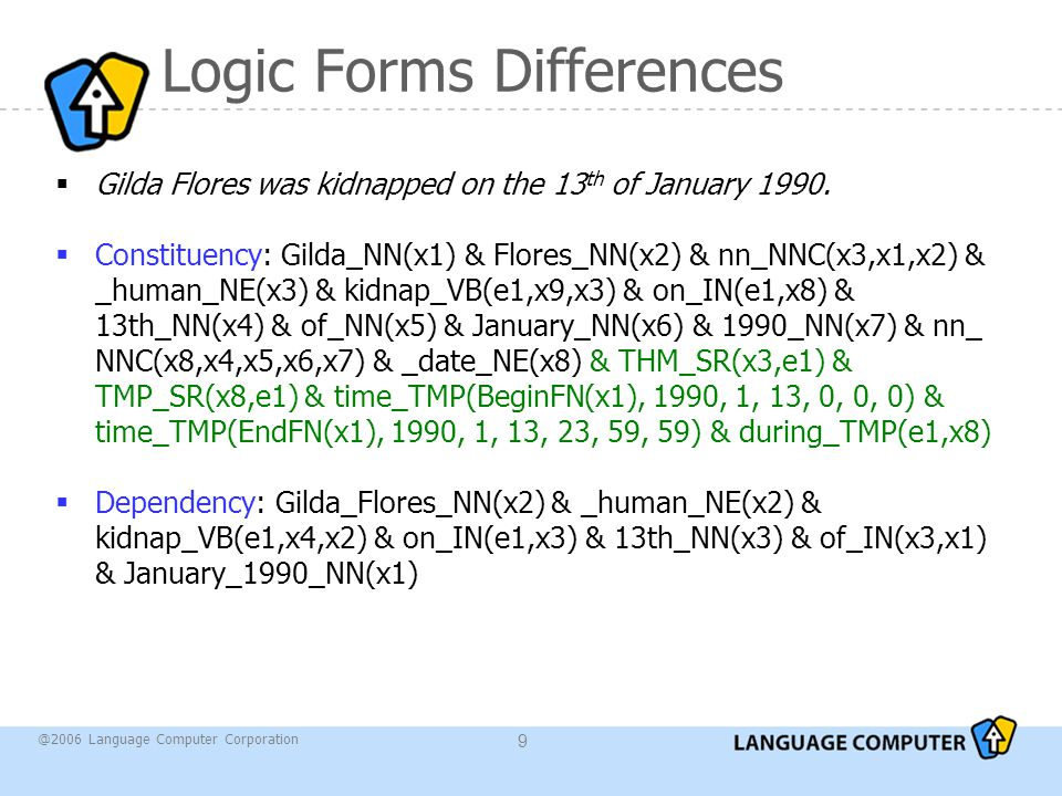 @2006 Language Computer Corporation 9 Logic Forms Differences  Gilda Flores was kidnapped on the 13 th of January 1990.  Constituency: Gilda_NN(x1)