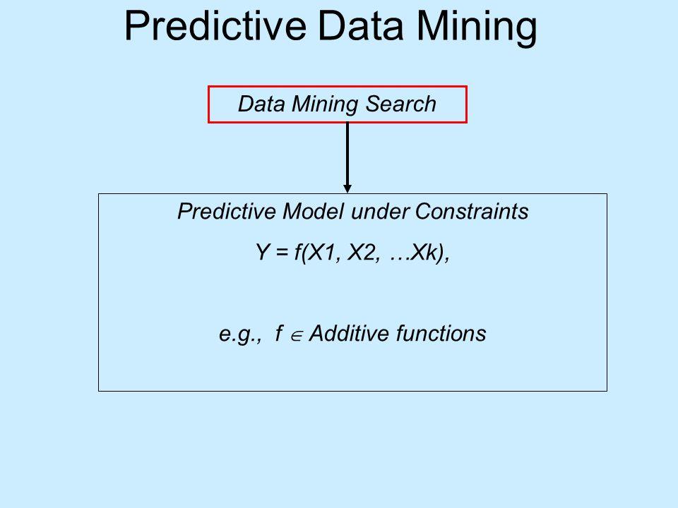 Predictive Data Mining Predictive Model under Constraints Y = f(X1, X2, …Xk), e.g., f  Additive functions Data Mining Search