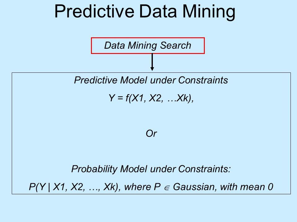 Predictive Data Mining Predictive Model under Constraints Y = f(X1, X2, …Xk), Or Probability Model under Constraints: P(Y | X1, X2, …, Xk), where P  Gaussian, with mean 0 Data Mining Search