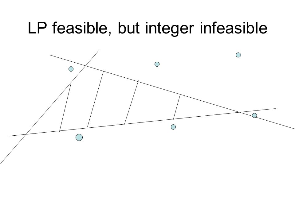 LP feasible, but integer infeasible