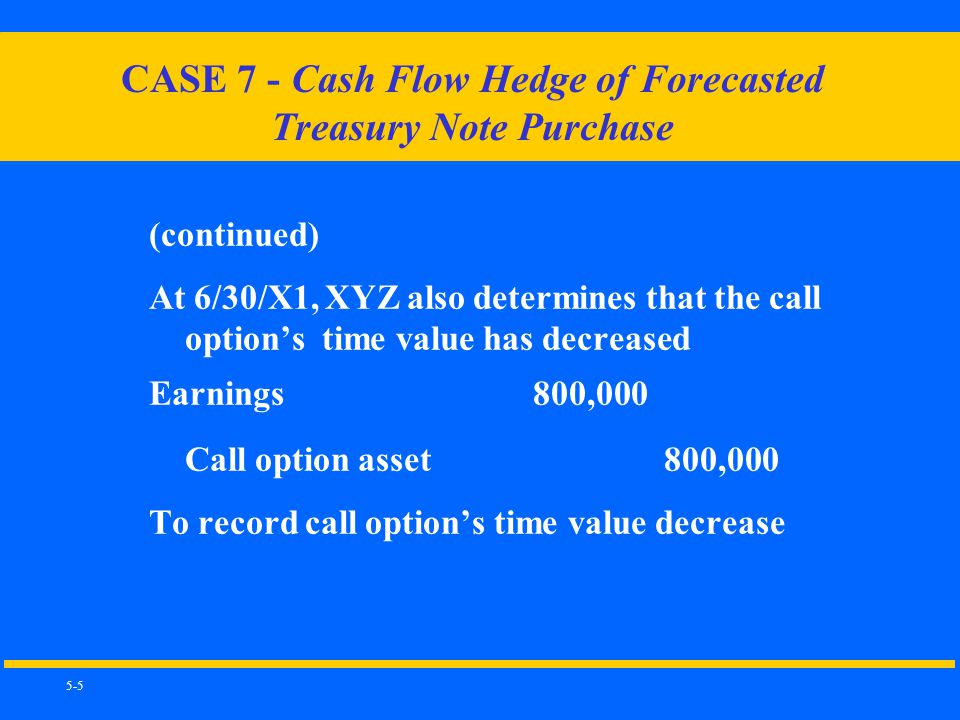 5-5 CASE 7 - Cash Flow Hedge of Forecasted Treasury Note Purchase (continued) At 6/30/X1, XYZ also determines that the call option's time value has decreased Earnings800,000 Call option asset 800,000 To record call option's time value decrease