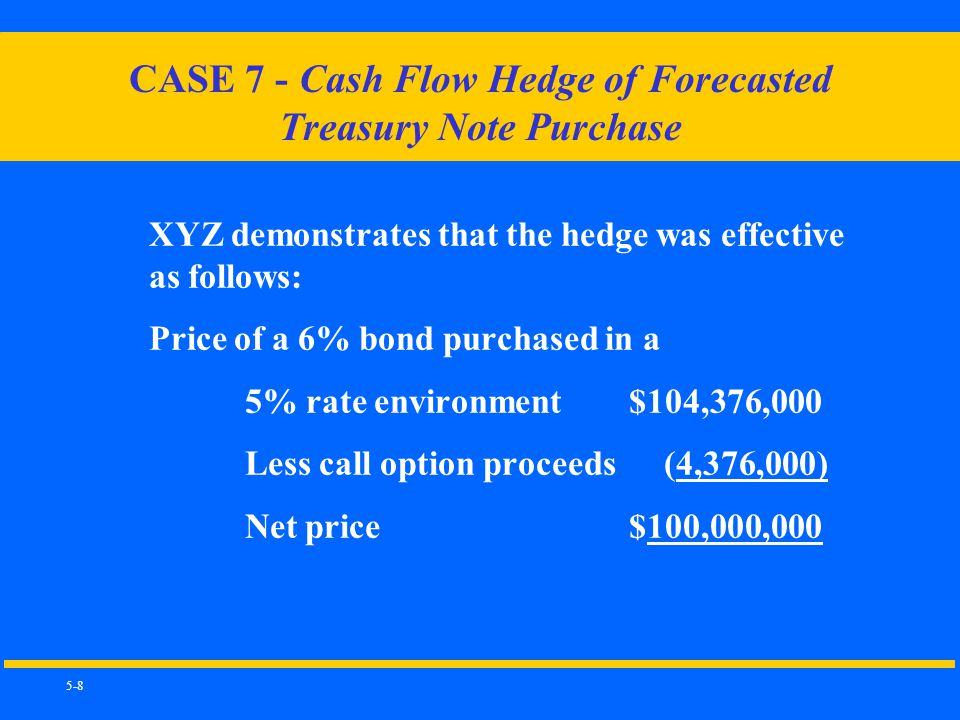 5-8 CASE 7 - Cash Flow Hedge of Forecasted Treasury Note Purchase XYZ demonstrates that the hedge was effective as follows: Price of a 6% bond purchased in a 5% rate environment $104,376,000 Less call option proceeds (4,376,000) Net price$100,000,000