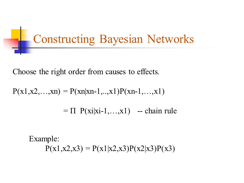 Constructing Bayesian Networks Choose the right order from causes to effects.