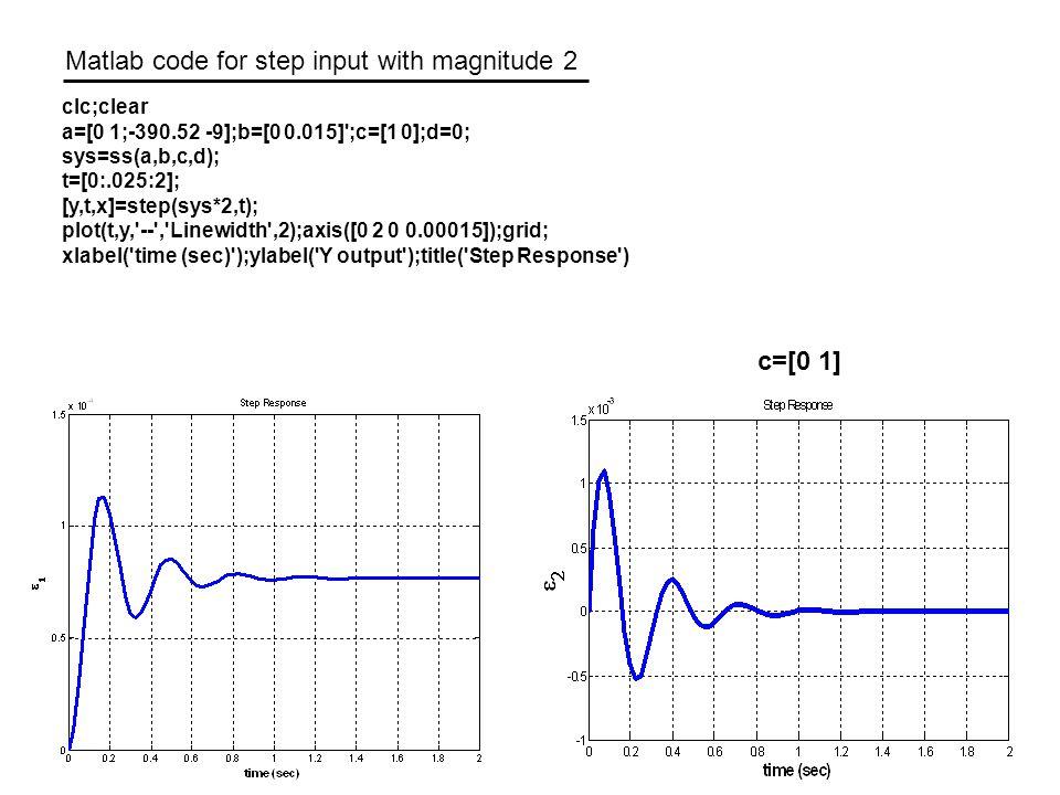 clc;clear a=[0 1;-390.52 -9];b=[0 0.015]';c=[1 0];d=0; sys=ss(a,b,c,d); t=[0:.025:2]; [y,t,x]=step(sys*2,t); plot(t,y,'--','Linewidth',2);axis([0 2 0