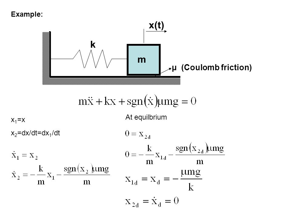 Example: k x(t) m µ (Coulomb friction) x 1 =x x 2 =dx/dt=dx 1 /dt At equilbrium