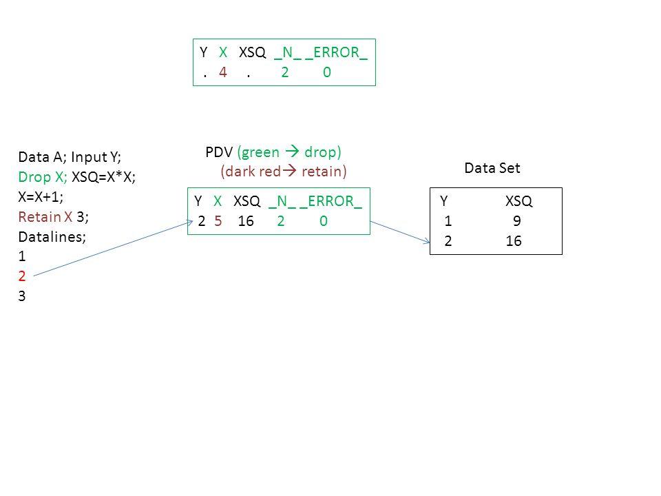 Data A; Input Y; Drop X; XSQ=X*X; X=X+1; Retain X 3; Datalines; 1 2 3 Y X XSQ _N_ _ERROR_ 2 5 16 2 0 PDV (green  drop) (dark red  retain) Data Set Y