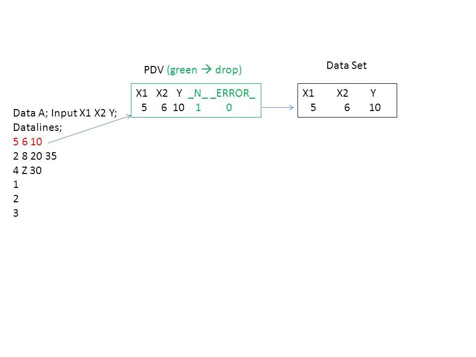 Data A; Input X1 X2 Y; Datalines; 5 6 10 2 8 20 35 4 Z 30 1 2 3 X1 X2 Y _N_ _ERROR_ 5 6 10 1 0 PDV (green  drop) Data Set X1 X2 Y 5 6 10