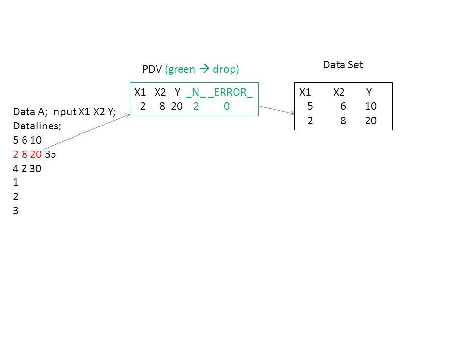 Data A; Input X1 X2 Y; Datalines; 5 6 10 2 8 20 35 4 Z 30 1 2 3 X1 X2 Y _N_ _ERROR_ 2 8 20 2 0 PDV (green  drop) Data Set X1 X2 Y 5 6 10 2 8 20