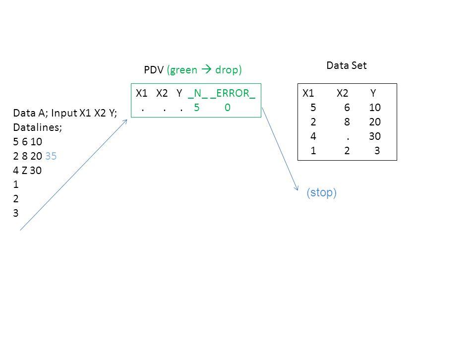 Data A; Input X1 X2 Y; Datalines; 5 6 10 2 8 20 35 4 Z 30 1 2 3 X1 X2 Y _N_ _ERROR_... 5 0 PDV (green  drop) Data Set X1 X2 Y 5 6 10 2 8 20 4. 30 1 2
