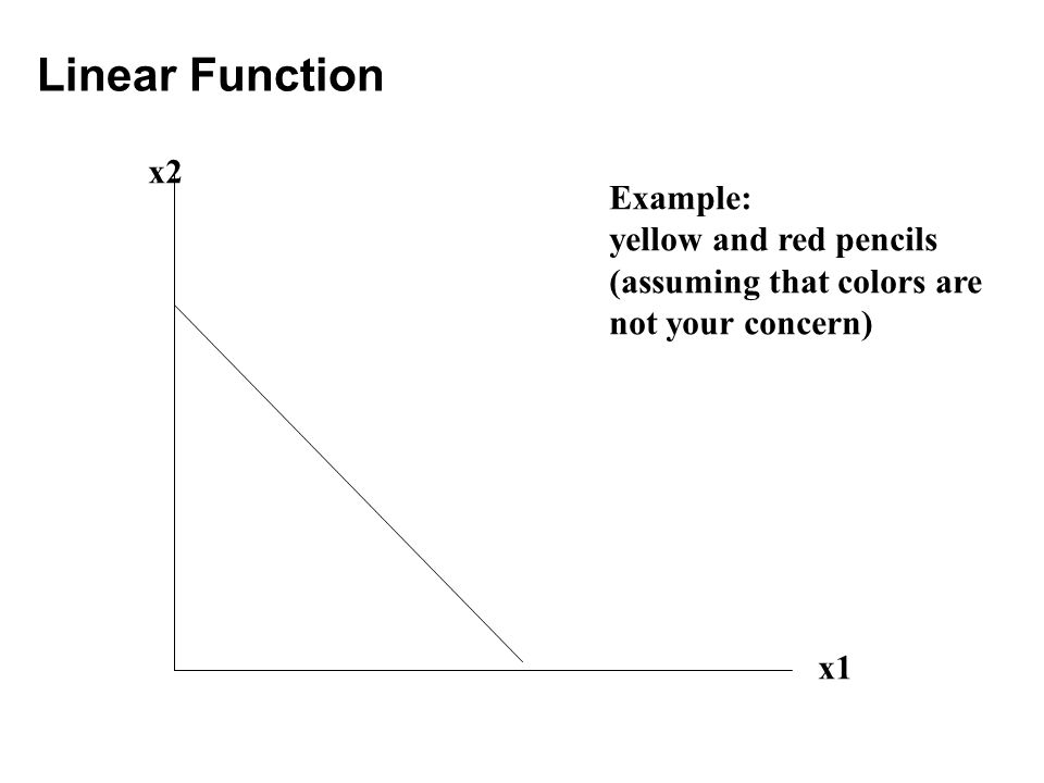 Linear Function x1 x2 Example: yellow and red pencils (assuming that colors are not your concern)