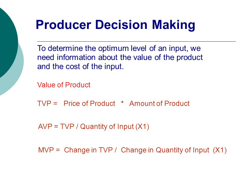 To determine the optimum level of an input, we need information about the value of the product and the cost of the input. Value of Product TVP = Price