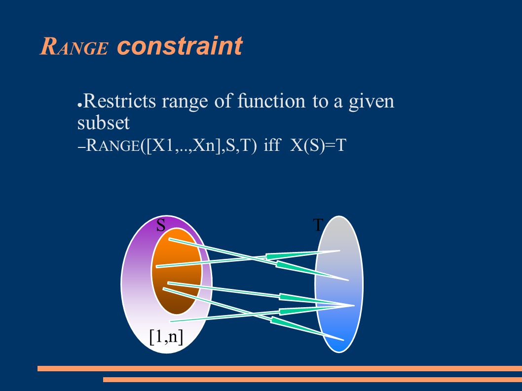 R ANGE constraint ● Restricts range of function to a given subset – R ANGE ([X1,..,Xn],S,T) iff X(S)=T [1,n] ST