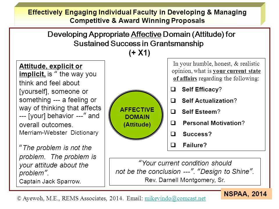 Developing Appropriate Affective Domain (Attitude) for Sustained Success in Grantsmanship (+ X1) AFFECTIVE DOMAIN (Attitude) Attitude, explicit or imp