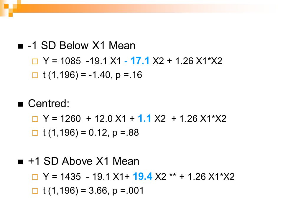 -1 SD Below X1 Mean  Y = 1085 -19.1 X1 - 17.1 X2 + 1.26 X1*X2  t (1,196) = -1.40, p =.16 Centred:  Y = 1260 + 12.0 X1 + 1.1 X2 + 1.26 X1*X2  t (1,196) = 0.12, p =.88 +1 SD Above X1 Mean  Y = 1435 - 19.1 X1+ 19.4 X2 ** + 1.26 X1*X2  t (1,196) = 3.66, p =.001