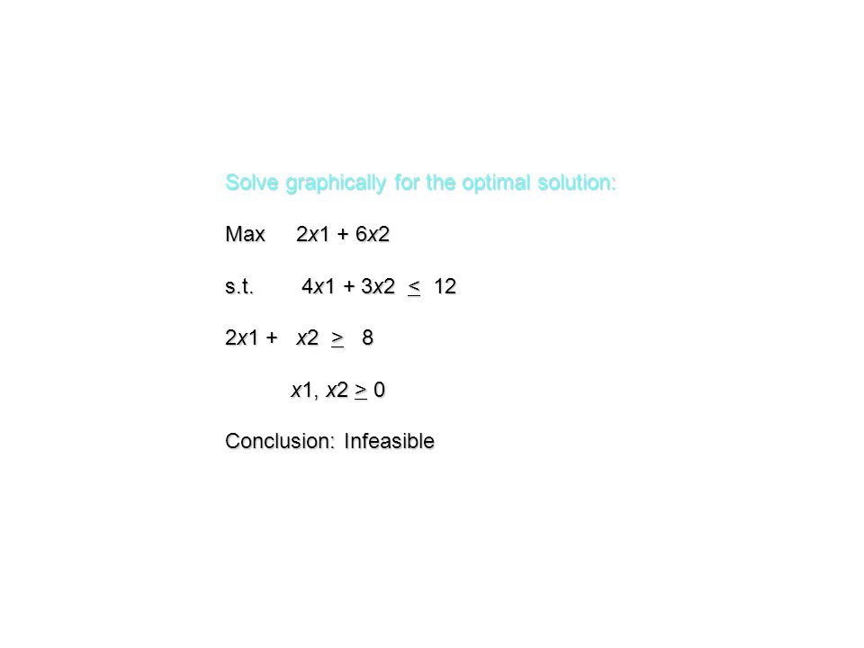Solve graphically for the optimal solution: Max 2x1 + 6x2 s.t. 4x1 + 3x2 < 12 2x1 + x2 > 8 x1, x2 > 0 x1, x2 > 0 Conclusion: Infeasible