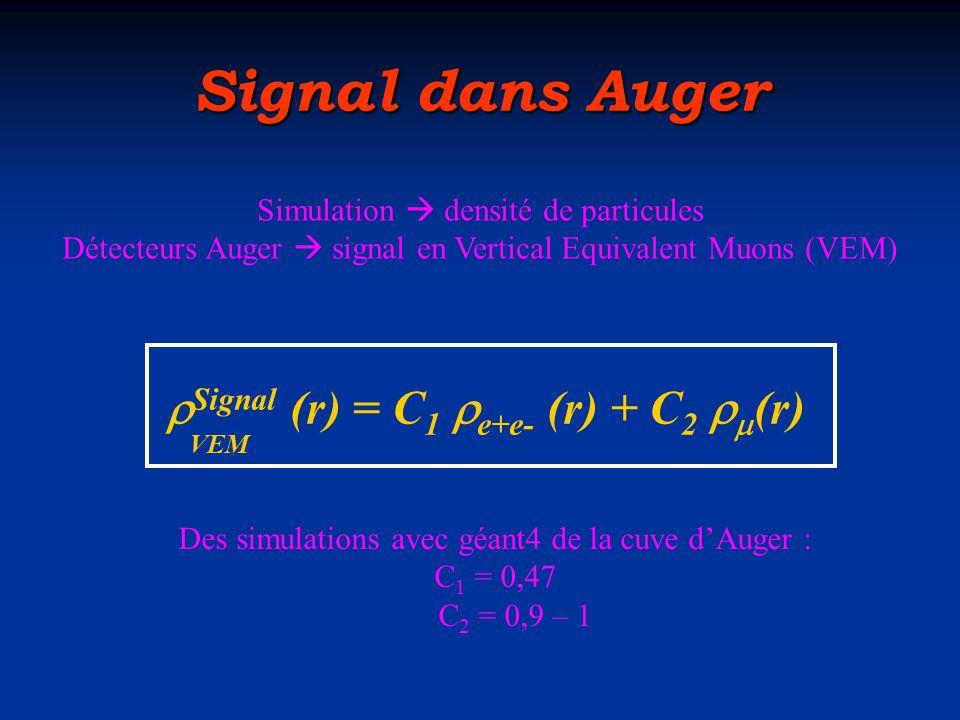 Signal dans Auger Simulation  densité de particules Détecteurs Auger  signal en Vertical Equivalent Muons (VEM)  Signal (r) = C 1  e+e- (r) + C 2