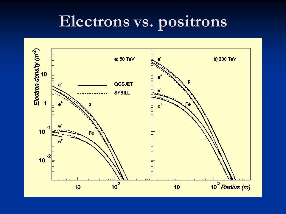 Electrons vs. positrons