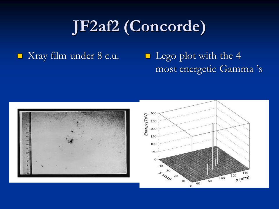 JF2af2 (Concorde) Xray film under 8 c.u. Xray film under 8 c.u. Lego plot with the 4 most energetic Gamma 's