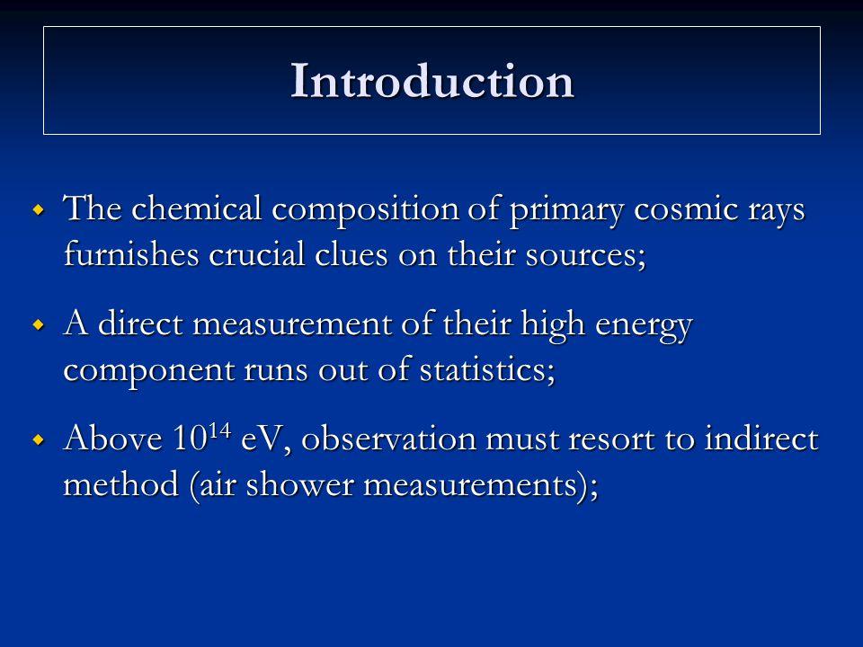Number of particles (200 TeV) MuonsHadrons 10 m 20 m 10 m 20 m Proton40.0(37.2)105.4(97.8)38.2(35.4)62.8(56.5) Nitrogen38.0(33.1) 104.7 (94.7) 20.7(18.1)37.6(32.1) Iron29.5(26.0)89.1(82.6)13.0(9.7)25.4(19.8)