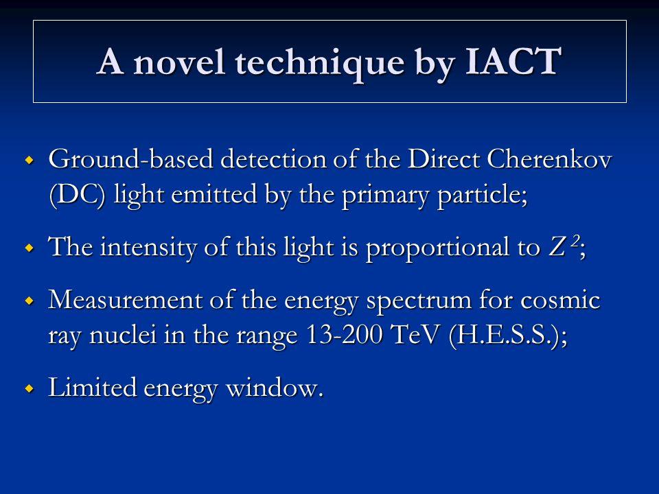 Electron size