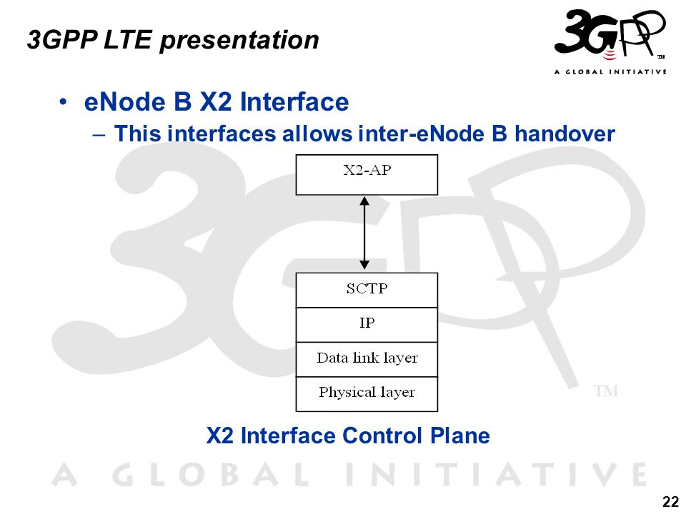 22 3GPP LTE presentation eNode B X2 Interface –This interfaces allows inter-eNode B handover X2 Interface Control Plane